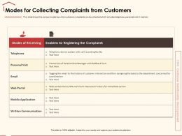 Modes For Collecting Complaints From Customers History Ppt Powerpoint Presentation File Layouts