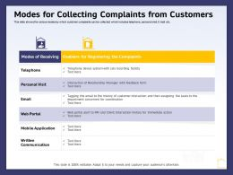 Modes For Collecting Complaints From Customers Ppt Powerpoint Presentation Outline