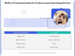 Modes Of Communication For Product Launch Advertising Services Ppt Powerpoint Professional