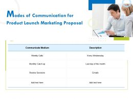 Modes Of Communication For Product Launch Marketing Proposal Ppt Inspiration