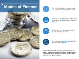 Modes Of Finance Powerpoint Slide Download