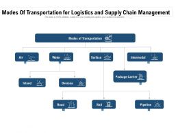 Modes Of Transportation For Logistics And Supply Chain Management