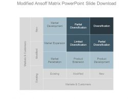Modified Ansoff Matrix Powerpoint Slide Download