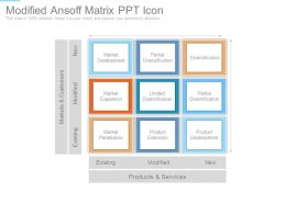 Modified Ansoff Matrix Ppt Icon