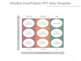 Modified Ansoff Matrix Ppt Slide Templates