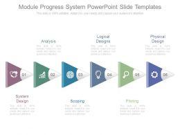Module Progress System Powerpoint Slide Templates