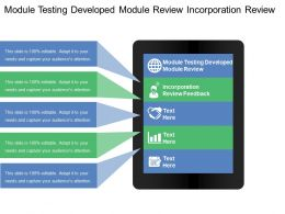Module Testing Developed Module Review Incorporation Review Feedback