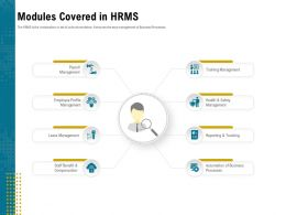 Modules Covered In HRMS Leave Ppt Powerpoint Presentation Model Graphics Pictures