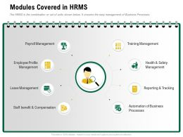 Modules Covered In HRMS M1242 Ppt Powerpoint Presentation File Files