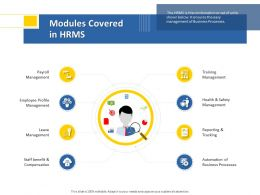 Modules Covered In HRMS M1261 Ppt Powerpoint Presentation Portfolio Format