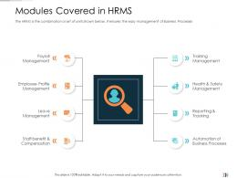 Modules Covered In HRMS Technology Disruption In HR System Ppt Infographics