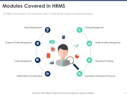Modules Covered In HRMS Training Management Ppt Powerpoint Presentation Outline Layouts