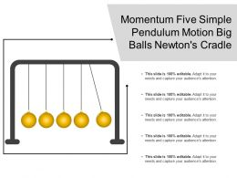 Momentum Five Simple Pendulum Motion Big Balls Newtons Cradle