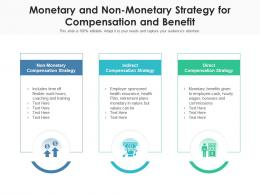 Monetary And Non Monetary Strategy For Compensation And Benefit