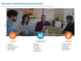 Monetary And Nonmonetary Rewards Career Dev Ppt Powerpoint Presentation Icon Display