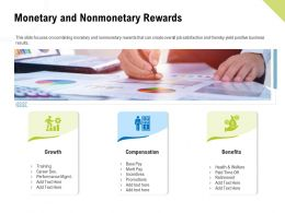 Monetary And Nonmonetary Rewards Compensation Ppt Powerpoint Themes