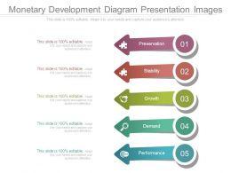 monetary_development_diagram_presentation_images_Slide01