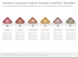 Monetary Fluctuation Analysis Template Powerpoint Templates