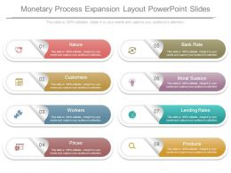 Monetary Process Expansion Layout Powerpoint Slides