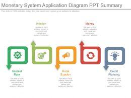 Monetary System Application Diagram Ppt Summary