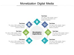 Monetization Digital Media Ppt Powerpoint Presentation Outline Files Cpb