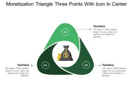 Monetization Triangle Three Points With Icon In Center