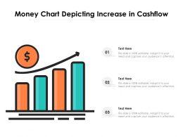 Money Chart Depicting Increase In Cashflow