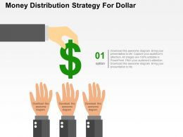 Money Distribution Strategy For Dollar Flat Powerpoint Design