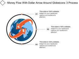 Money Flow With Dollar Arrow Around Globeicons 3 Process