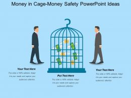 Money In Cage Money Safety PowerPoint Ideas