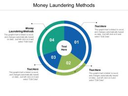 Money Laundering Methods Ppt Powerpoint Presentation Layouts Vector Cpb