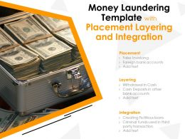 Money Laundering Template With Placement Layering And Integration
