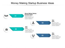 Money Making Startup Business Ideas Ppt Powerpoint Presentation Professional Smartart Cpb