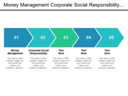 Money Management Corporate Social Responsibility Pay Per Click Cpb