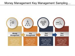 Money Management Key Management Sampling Plan Customer Satisfaction Cpb