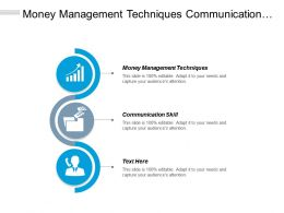 Money Management Techniques Communication Skill Communication Strategies Strategic Management Cpb