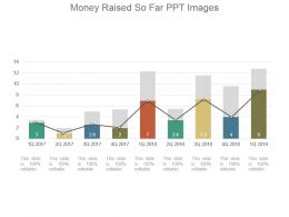 money_raised_so_far_ppt_images_Slide01