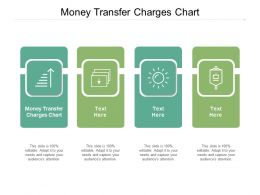 Money Transfer Charges Chart Ppt Powerpoint Presentation Show Good Cpb