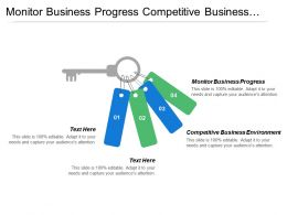 Monitor Business Progress Competitive Business Environment Contextual Communication Cpb