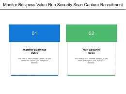 Monitor Business Value Run Security Scan Capture Recruitment