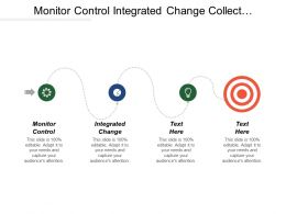 Monitor Control Integrated Change Collect Requirement Workshop Interviews