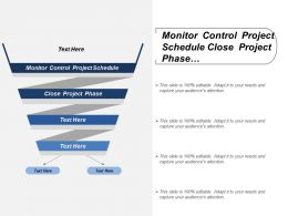 Monitor Control Project Schedule Close Project Phase Configure Software