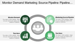 Monitor Demand Marketing Source Pipeline Pipeline Touched Marketing