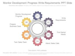 Monitor Development Progress Write Requirements Ppt Slide