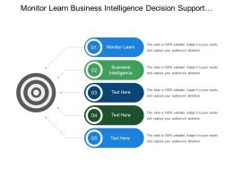 Monitor Learn Business Intelligence Decision Support Systems Corporate Strategy