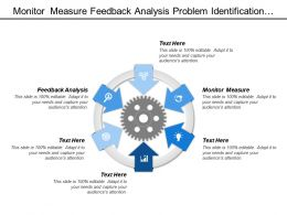 Monitor Measure Feedback Analysis Problem Identification Role Fit