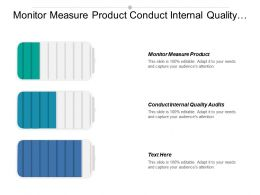 Monitor Measure Product Conduct Internal Quality Audits Independent Problem Solving