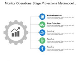 Monitor Operations Stage Projections Metamodel Extension Infrastructure