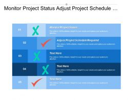 Monitor Project Status Adjust Project Schedule Required Checkpoints