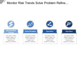 Monitor Risk Trends Solve Problem Refine Solution Reporting Formats